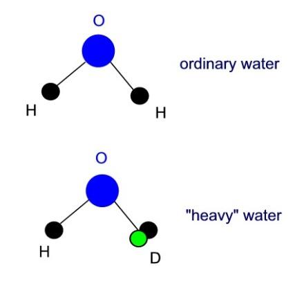 Struktur Molekul Air Berat