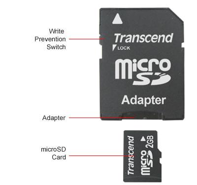 Memory Card Terproteksi