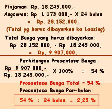 Perhitungan Pinjaman dan Angsuran