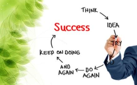 buku motivasi tidak membuat orang sukses