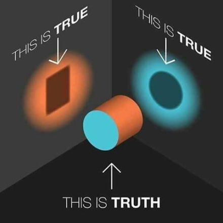benar atau kebenaran